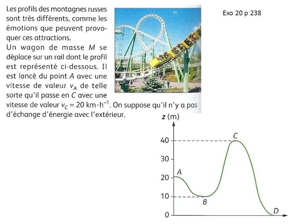 et Avec E pA = 0 J Donc : - E pB = - qU E pB = qU