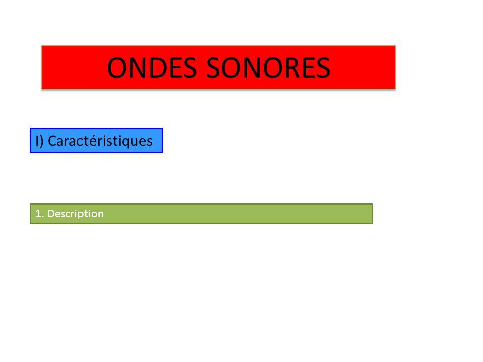 ONDES SONORES 1. Description I) Caractéristiques