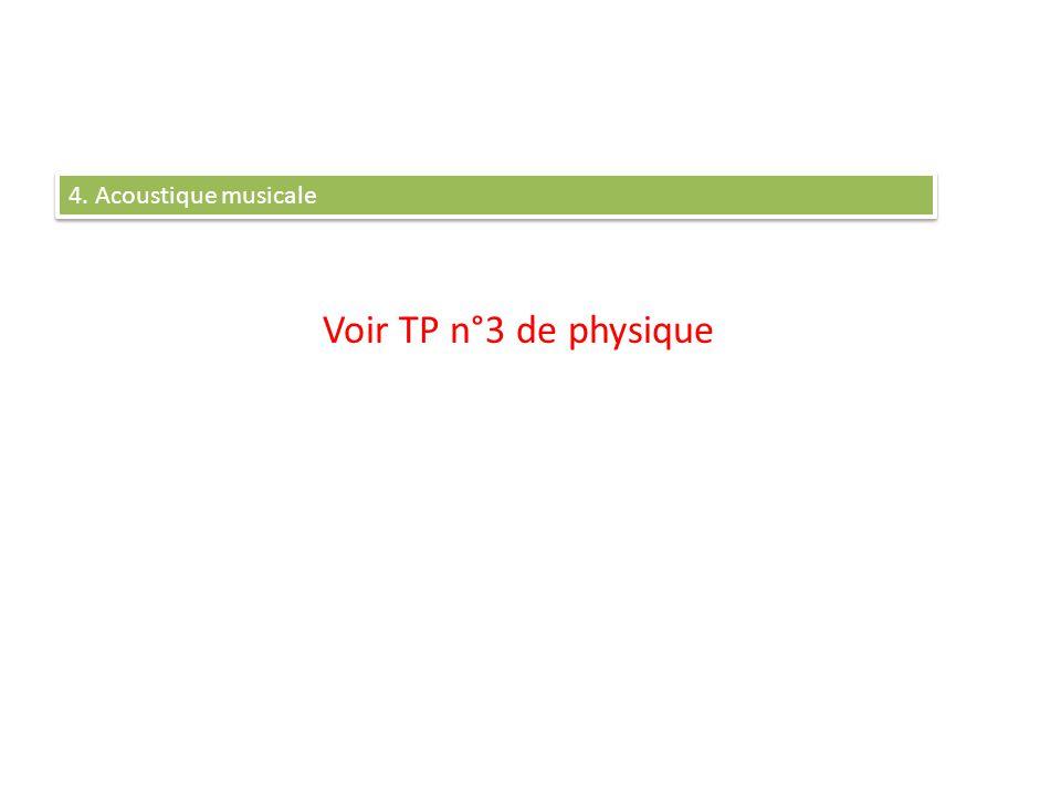 Voir TP n°3 de physique 4. Acoustique musicale