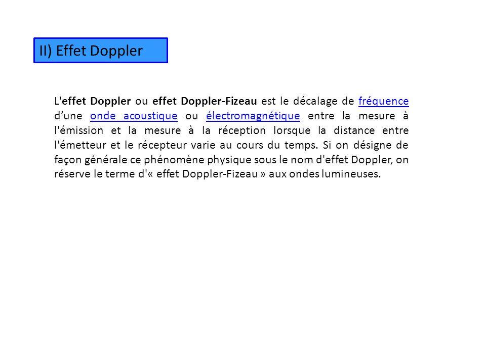 L'effet Doppler ou effet Doppler-Fizeau est le décalage de fréquence dune onde acoustique ou électromagnétique entre la mesure à l'émission et la mesu