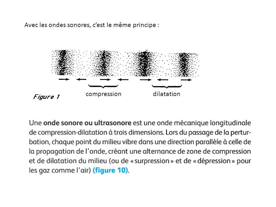 Avec les ondes sonores, cest le même principe : compressiondilatation