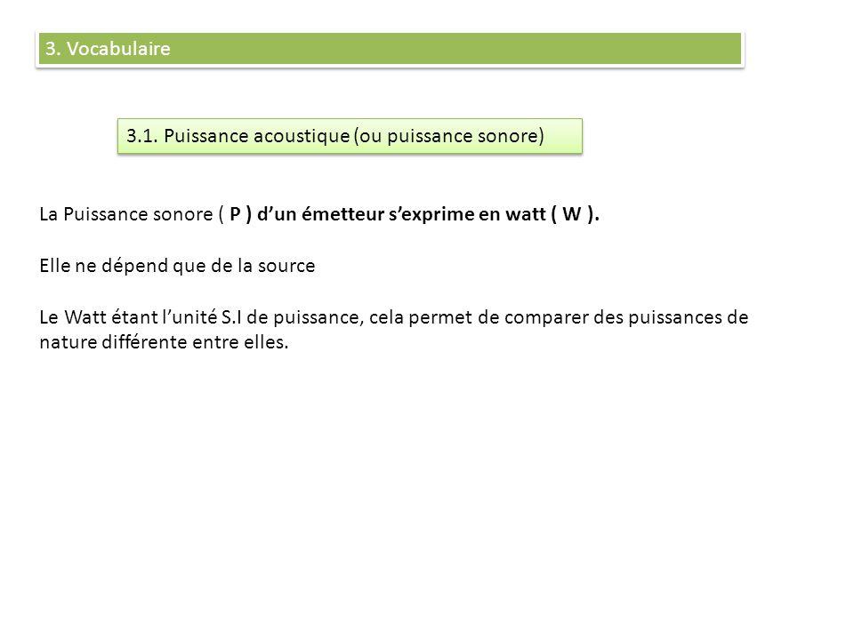 3. Vocabulaire 3.1. Puissance acoustique (ou puissance sonore) La Puissance sonore ( P ) dun émetteur sexprime en watt ( W ). Elle ne dépend que de la