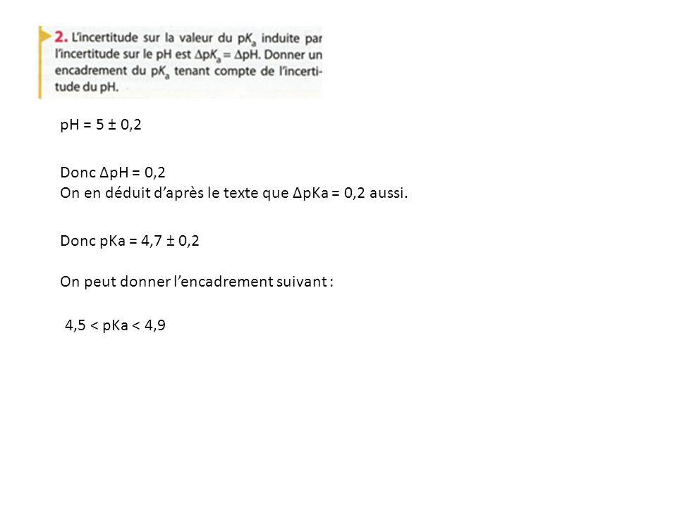 Donc ΔpH = 0,2 On en déduit daprès le texte que ΔpKa = 0,2 aussi. pH = 5 ± 0,2 Donc pKa = 4,7 ± 0,2 On peut donner lencadrement suivant : 4,5 < pKa <