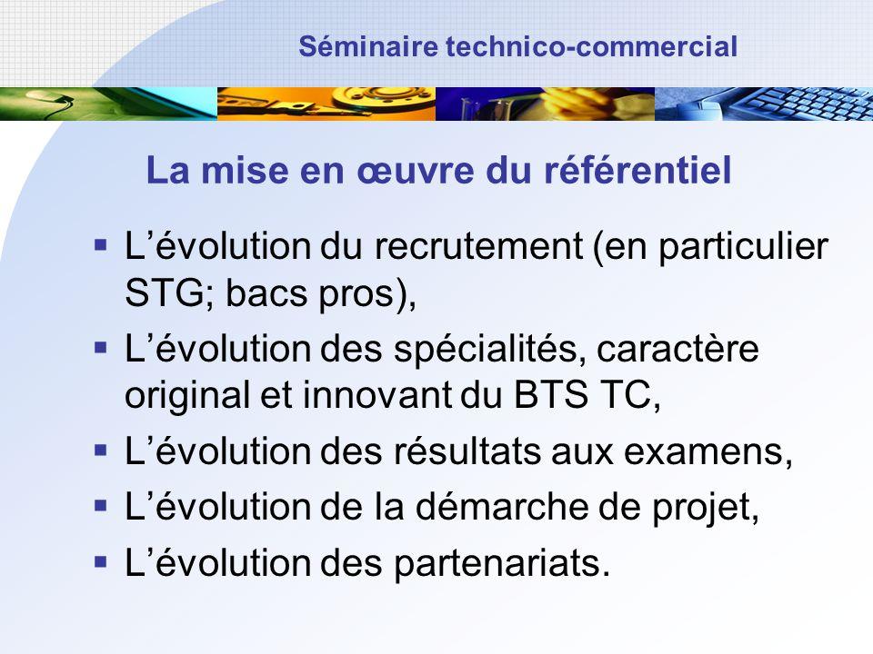 Séminaire technico-commercial La mise en œuvre du référentiel Lévolution du recrutement (en particulier STG; bacs pros), Lévolution des spécialités, caractère original et innovant du BTS TC, Lévolution des résultats aux examens, Lévolution de la démarche de projet, Lévolution des partenariats.