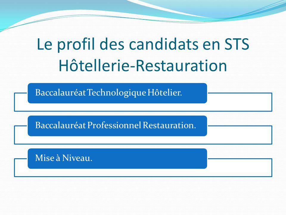 Le profil des candidats en STS Hôtellerie-Restauration Baccalauréat Technologique Hôtelier.Baccalauréat Professionnel Restauration.Mise à Niveau.