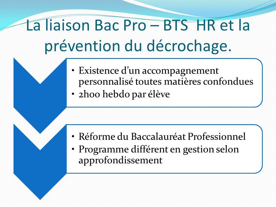 La liaison Bac Pro – BTS HR et la prévention du décrochage. Existence dun accompagnement personnalisé toutes matières confondues 2h00 hebdo par élève