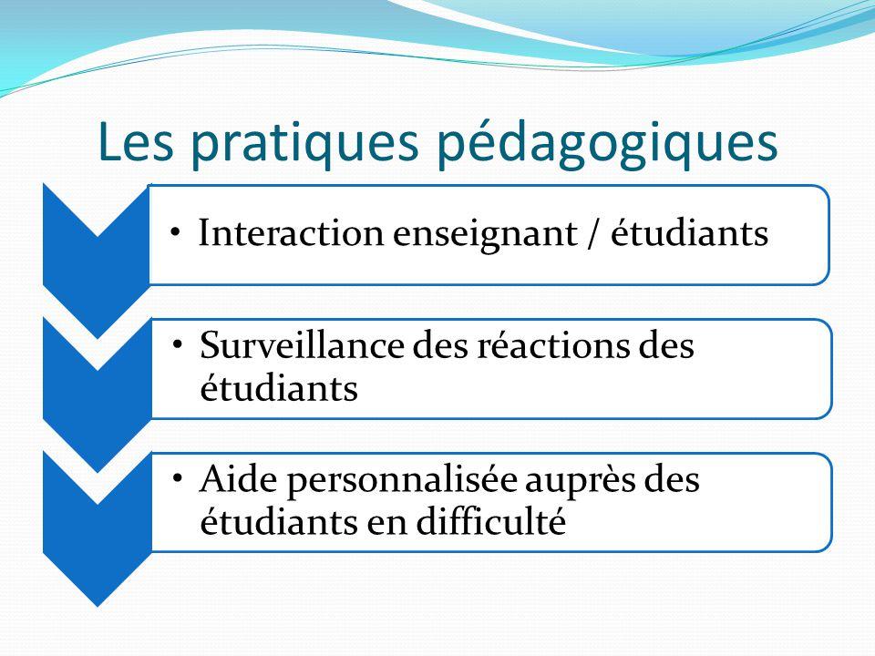 Les pratiques pédagogiques Interaction enseignant / étudiants Surveillance des réactions des étudiants Aide personnalisée auprès des étudiants en diff
