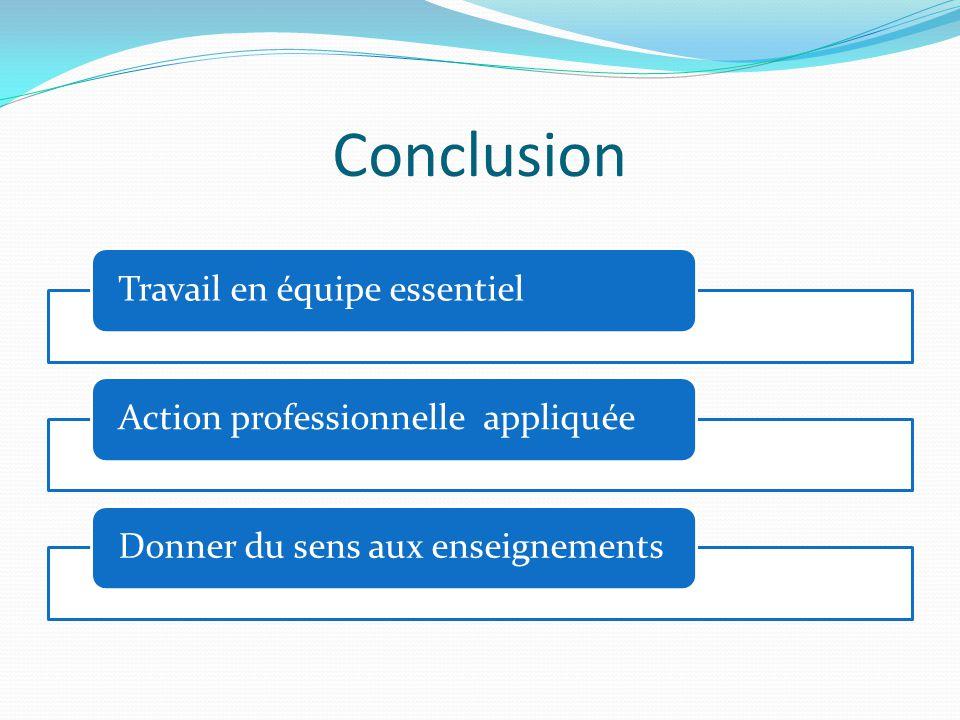 Conclusion Travail en équipe essentielAction professionnelle appliquéeDonner du sens aux enseignements