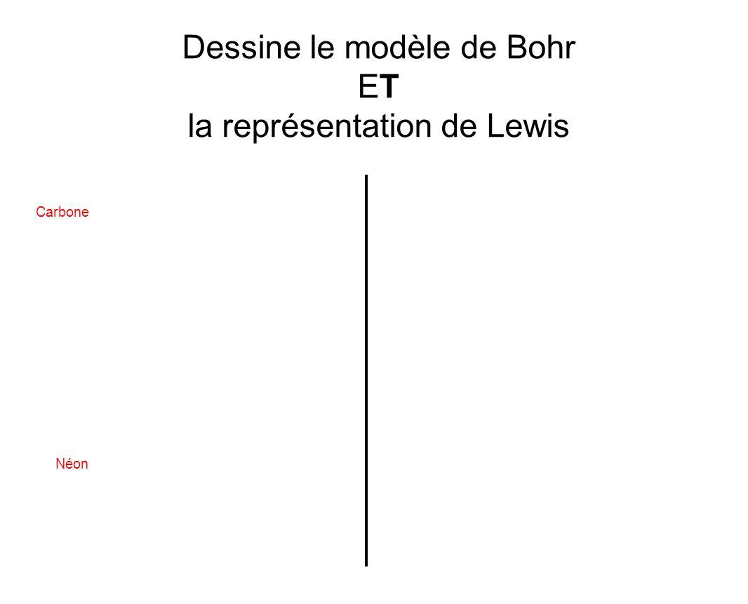 Dessine le modèle de Bohr ET la représentation de Lewis Carbone Néon