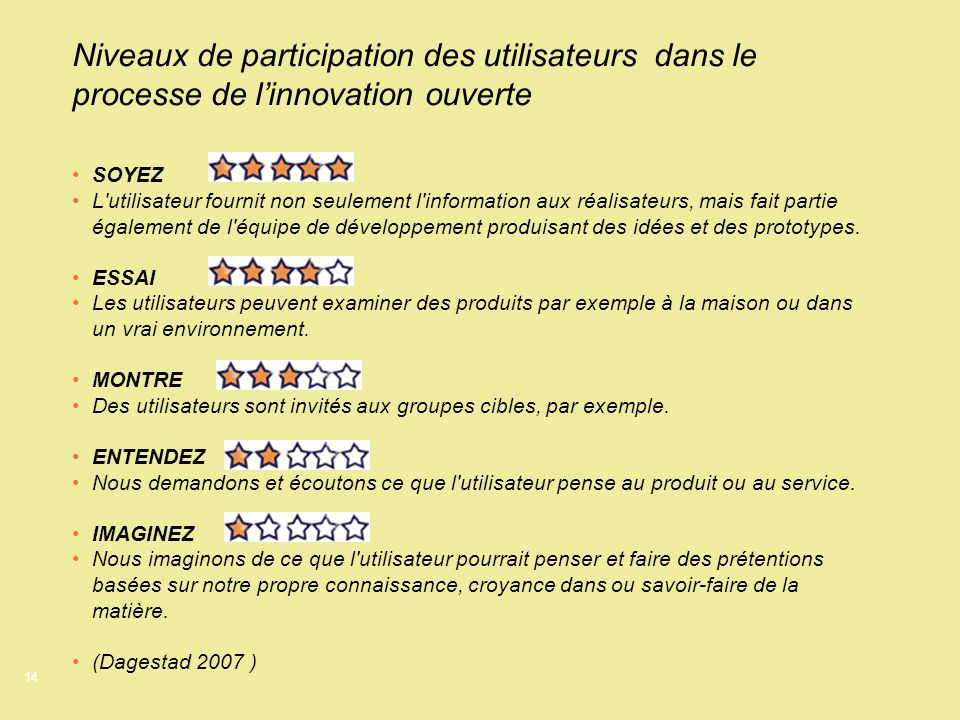 14 Niveaux de participation des utilisateurs dans le processe de linnovation ouverte SOYEZ L utilisateur fournit non seulement l information aux réalisateurs, mais fait partie également de l équipe de développement produisant des idées et des prototypes.