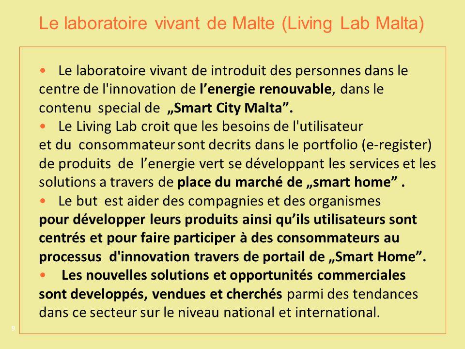 9 Le laboratoire vivant de Malte (Living Lab Malta) Le laboratoire vivant de introduit des personnes dans le centre de l innovation de lenergie renouvable, dans le contenu special de Smart City Malta.