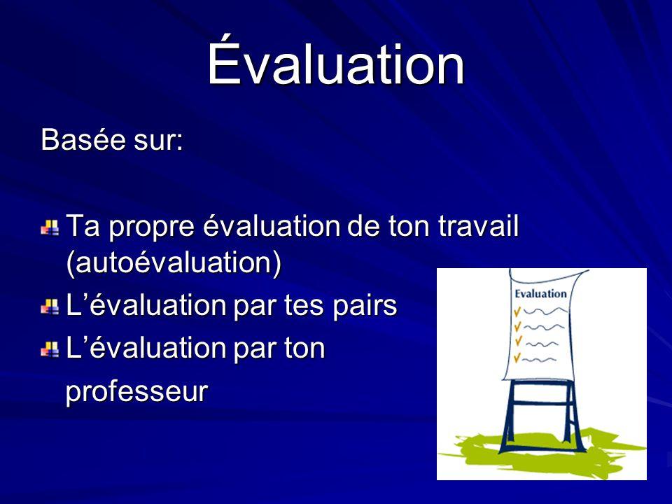 Évaluation Basée sur: Ta propre évaluation de ton travail (autoévaluation) Lévaluation par tes pairs Lévaluation par ton professeur professeur