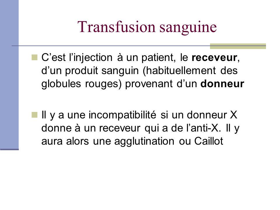 Transfusion sanguine Cest linjection à un patient, le receveur, dun produit sanguin (habituellement des globules rouges) provenant dun donneur Il y a