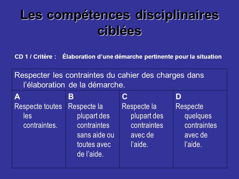 Les compétences disciplinaires ciblées Respecter les contraintes du cahier des charges dans lélaboration de la démarche. A Respecte toutes les contrai