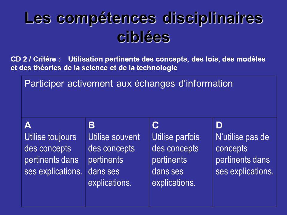 Les compétences disciplinaires ciblées Participer activement aux échanges dinformation A Utilise toujours des concepts pertinents dans ses explications.