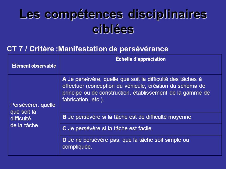 Les compétences disciplinaires ciblées CT 7 / Critère :Manifestation de persévérance Élément observable Échelle dappréciation Persévérer, quelle que soit la difficulté de la tâche.