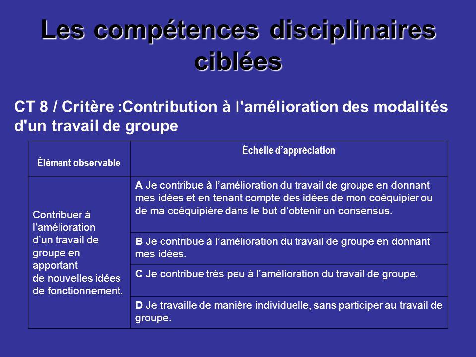 Les compétences disciplinaires ciblées CT 8 / Critère :Contribution à l amélioration des modalités d un travail de groupe Élément observable Échelle dappréciation Contribuer à lamélioration dun travail de groupe en apportant de nouvelles idées de fonctionnement.