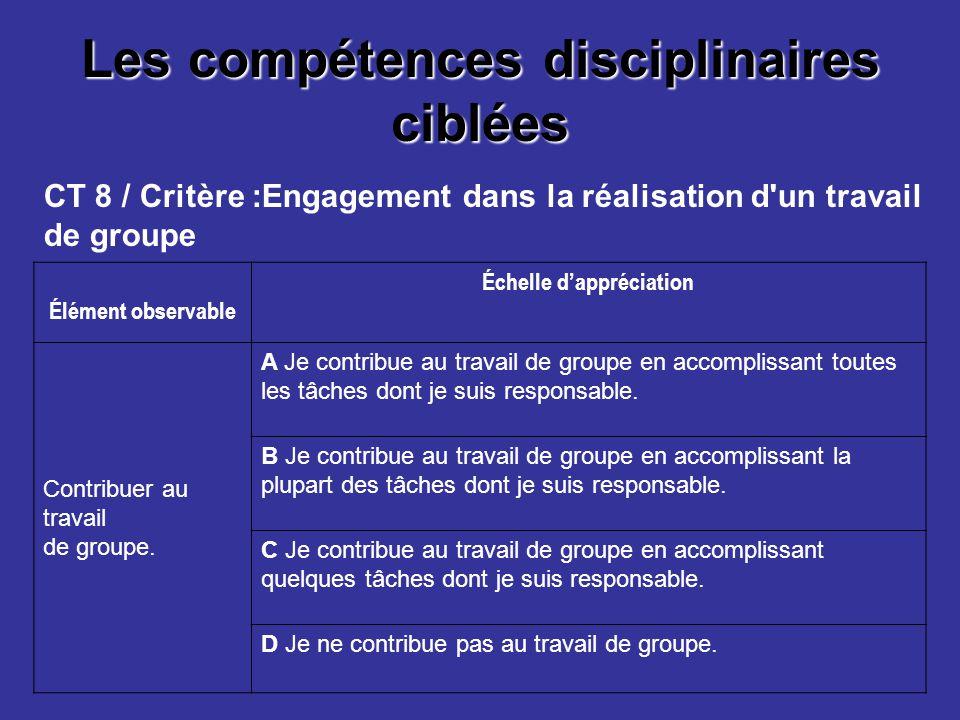 Les compétences disciplinaires ciblées CT 8 / Critère :Engagement dans la réalisation d un travail de groupe Élément observable Échelle dappréciation Contribuer au travail de groupe.