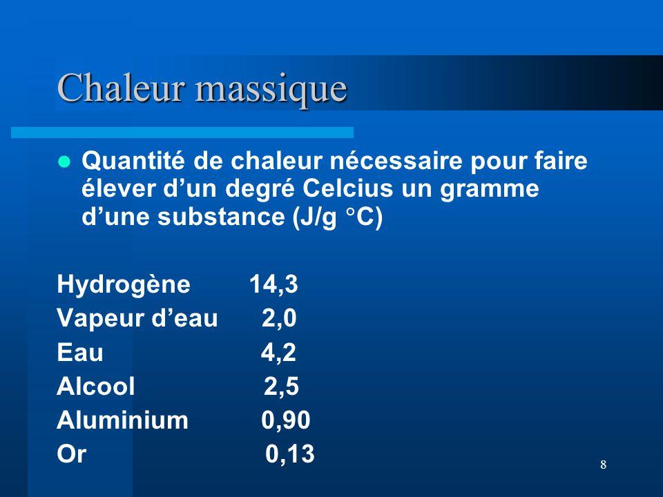 8 Chaleur massique Quantité de chaleur nécessaire pour faire élever dun degré Celcius un gramme dune substance (J/g C) Hydrogène 14,3 Vapeur deau 2,0