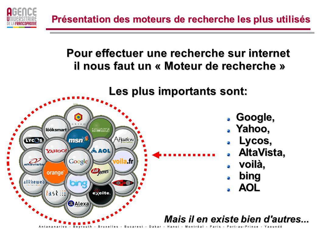 Présentation des moteurs de recherche les plus utilisés Pour effectuer une recherche sur internet il nous faut un « Moteur de recherche » il nous faut un « Moteur de recherche » Les plus importants sont: Google, Google, Yahoo, Yahoo, Lycos, Lycos, AltaVista, AltaVista, voilà, voilà, bing bing AOL AOL Mais il en existe bien d autres...