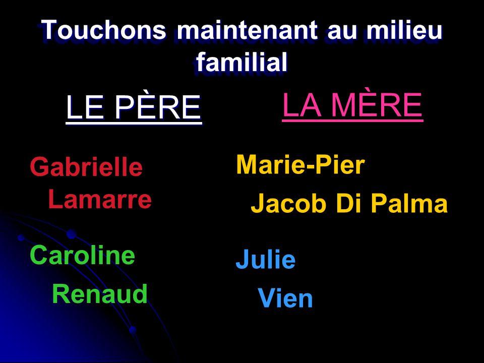 Touchons maintenant au milieu familial LE PÈRE LE PÈRE Gabrielle Lamarre Caroline Renaud LA MÈRE Marie-Pier Jacob Di Palma Julie Vien