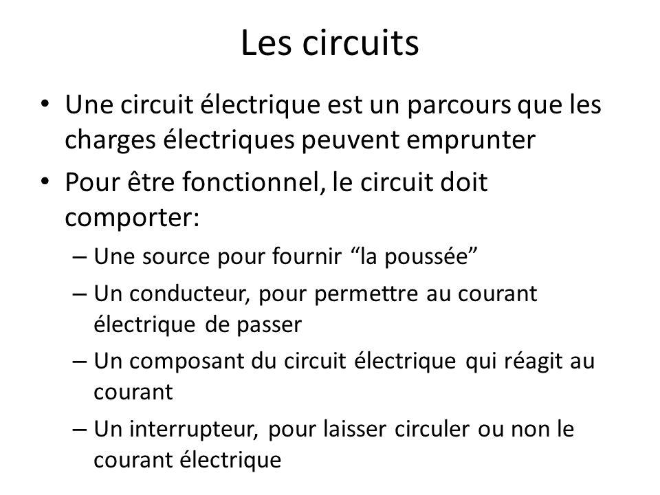 Les circuits Une circuit électrique est un parcours que les charges électriques peuvent emprunter Pour être fonctionnel, le circuit doit comporter: –