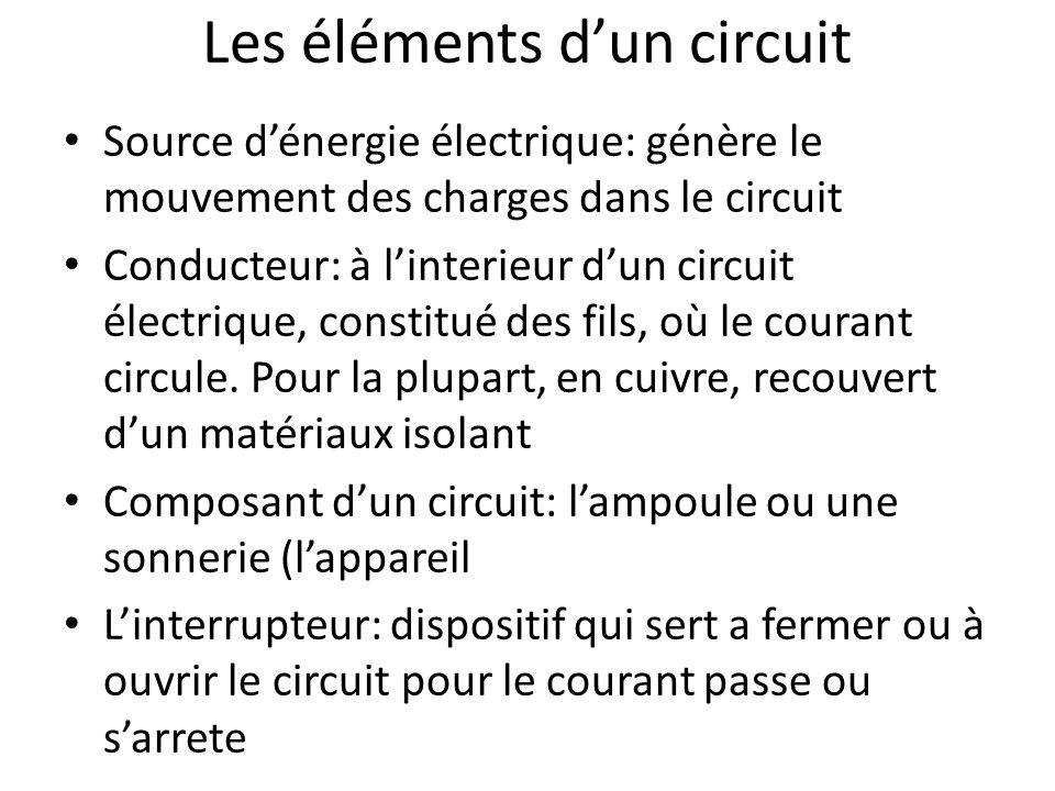 Les éléments dun circuit Source dénergie électrique: génère le mouvement des charges dans le circuit Conducteur: à linterieur dun circuit électrique,