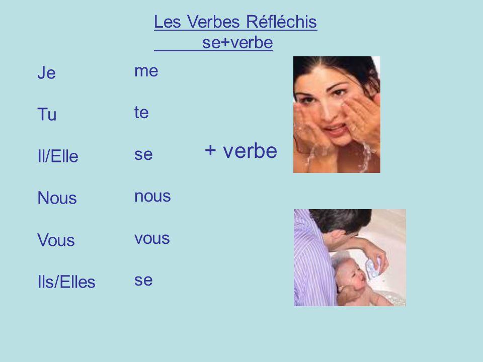Les Verbes Réfléchis se+verbe Je Tu Il/Elle Nous Vous Ils/Elles me te se nous vous se + verbe