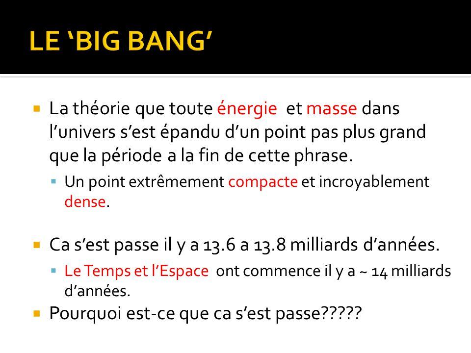 La théorie que toute énergie et masse dans lunivers sest épandu dun point pas plus grand que la période a la fin de cette phrase.