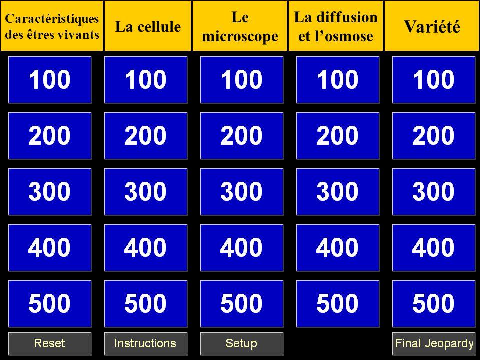 A- C1 Choix multiple: Quel est le grossissement maximal d`un microscope optique qui possède une lentille oculaire de 10 x et une lentille objective de 4 x est: a.) 4 b.) 14 c.) 40 d.) 400