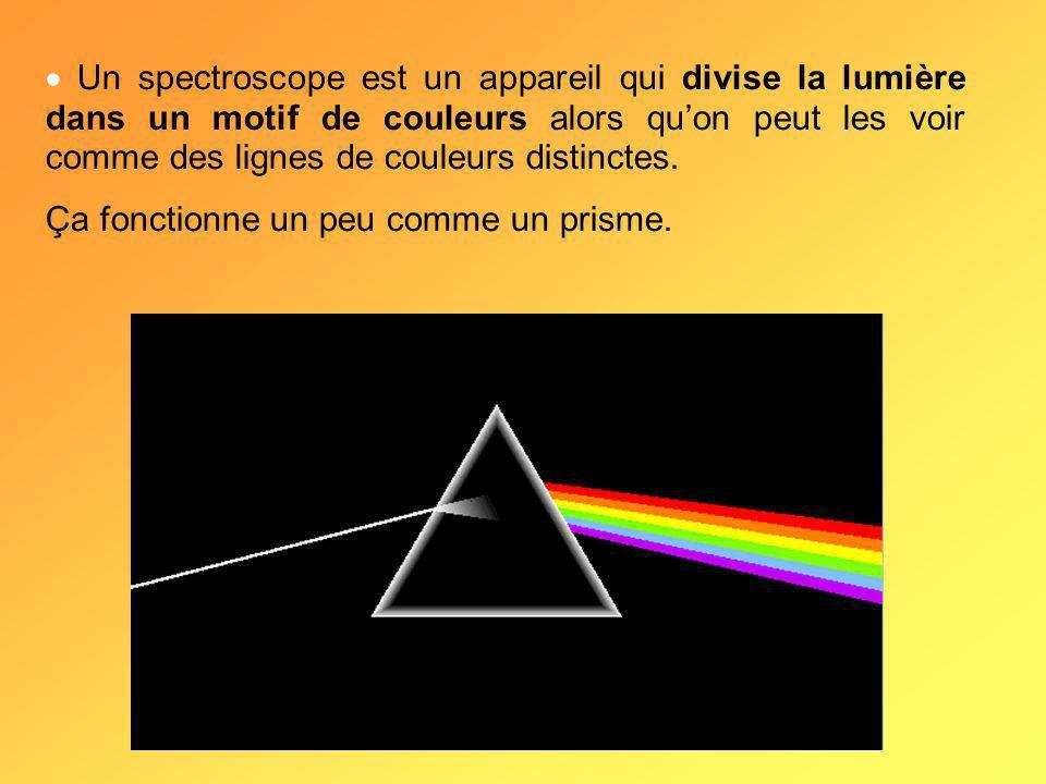 Un spectroscope est un appareil qui divise la lumière dans un motif de couleurs alors quon peut les voir comme des lignes de couleurs distinctes.
