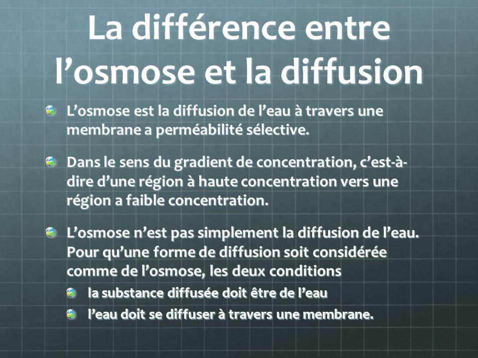 La différence entre losmose et la diffusion Losmose est la diffusion de leau à travers une membrane a perméabilité sélective. Dans le sens du gradient