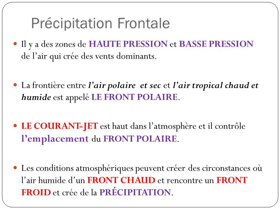Précipitation Frontale Il y a des zones de HAUTE PRESSION et BASSE PRESSION de lair qui crée des vents dominants. La frontière entre lair polaire et s