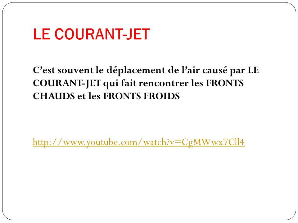 LE COURANT-JET Cest souvent le déplacement de lair causé par LE COURANT-JET qui fait rencontrer les FRONTS CHAUDS et les FRONTS FROIDS http://www.yout