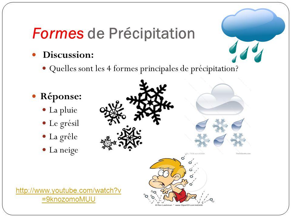 Formes de Précipitation Discussion: Quelles sont les 4 formes principales de précipitation? Réponse: La pluie Le grésil La grêle La neige http://www.y
