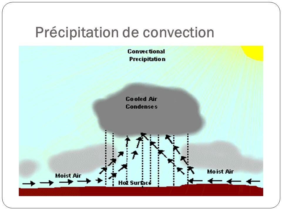 Précipitation de Convection Il existe des courants de convection dans lair ainsi que dans les roches à lintérieur de la Terre et dans grandes masses deau.