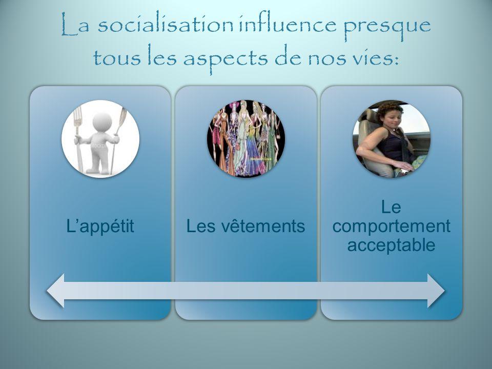 La socialisation influence presque tous les aspects de nos vies: LappétitLes vêtements Le comportement acceptable