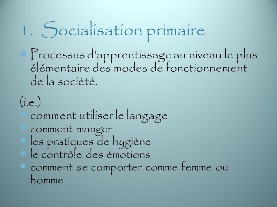 1. Socialisation primaire Processus dapprentissage au niveau le plus élémentaire des modes de fonctionnement de la société. (i.e.) comment utiliser le