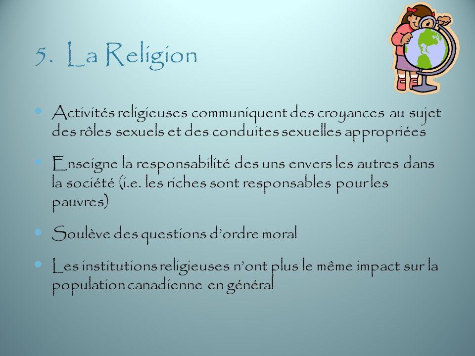 5. La Religion Activités religieuses communiquent des croyances au sujet des rôles sexuels et des conduites sexuelles appropriées Enseigne la responsa