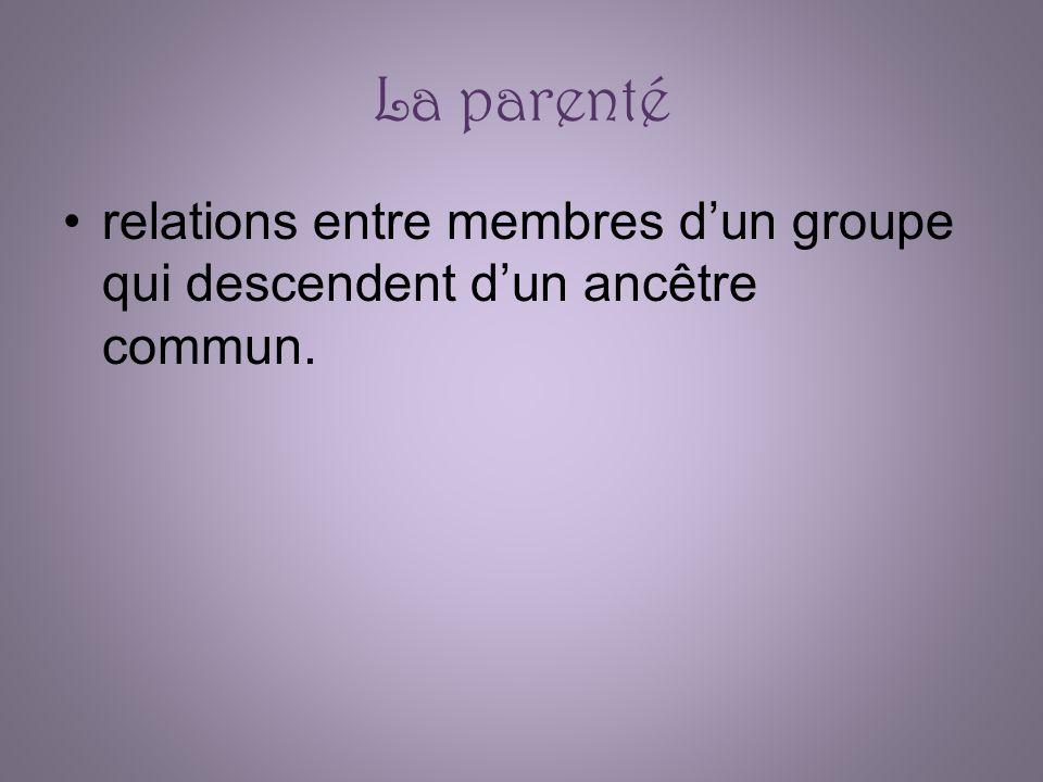 La parenté relations entre membres dun groupe qui descendent dun ancêtre commun.