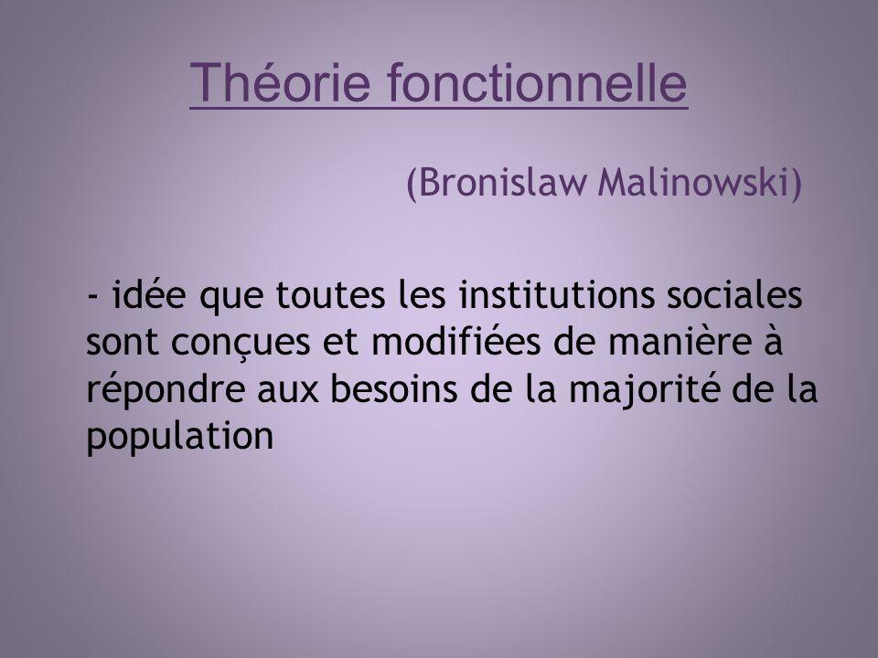 Théorie fonctionnelle (Bronislaw Malinowski) - idée que toutes les institutions sociales sont conçues et modifiées de manière à répondre aux besoins d