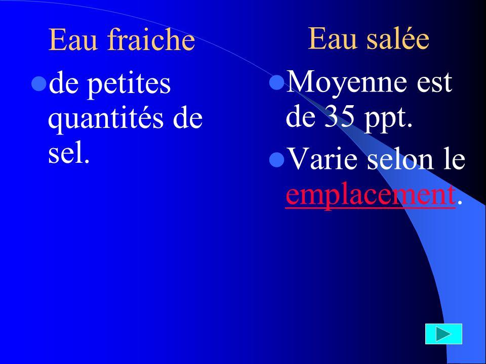 Eau fraiche de petites quantités de sel. Eau salée Moyenne est de 35 ppt. Varie selon le emplacement. emplacement