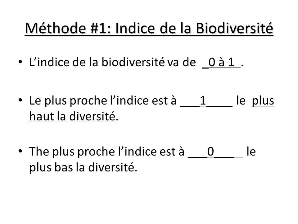 Méthode #1: Indice de la Biodiversité Lindice de la biodiversité va de _0 à 1.