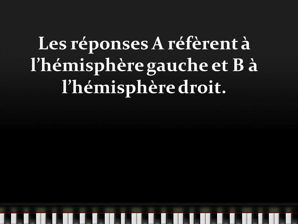 Les réponses A réfèrent à lhémisphère gauche et B à lhémisphère droit.