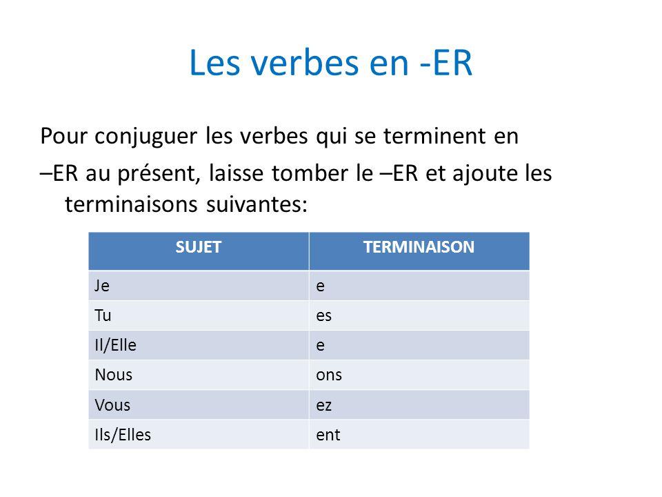 Les verbes en -ER Pour conjuguer les verbes qui se terminent en –ER au présent, laisse tomber le –ER et ajoute les terminaisons suivantes: SUJETTERMIN