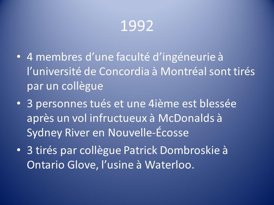 1992 4 membres dune faculté dingéneurie à luniversité de Concordia à Montréal sont tirés par un collègue 3 personnes tués et une 4ième est blessée après un vol infructueux à McDonalds à Sydney River en Nouvelle-Écosse 3 tirés par collègue Patrick Dombroskie à Ontario Glove, lusine à Waterloo.
