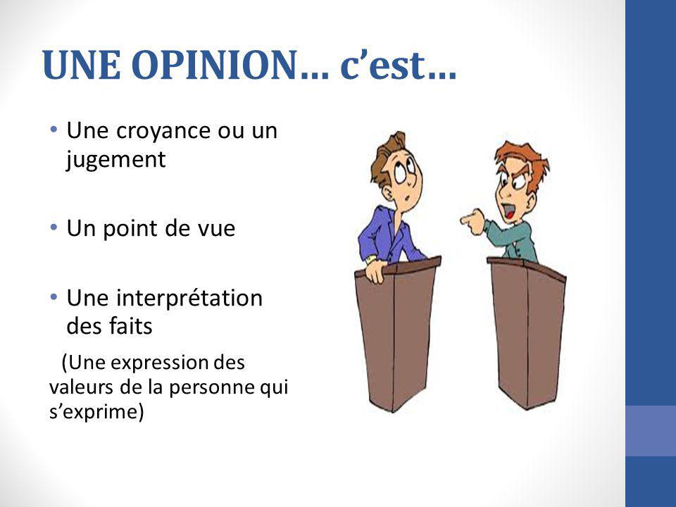 UNE OPINION… cest… Une croyance ou un jugement Un point de vue Une interprétation des faits (Une expression des valeurs de la personne qui sexprime)