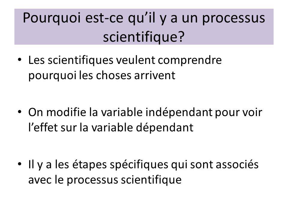 Pourquoi est-ce quil y a un processus scientifique? Les scientifiques veulent comprendre pourquoi les choses arrivent On modifie la variable indépenda