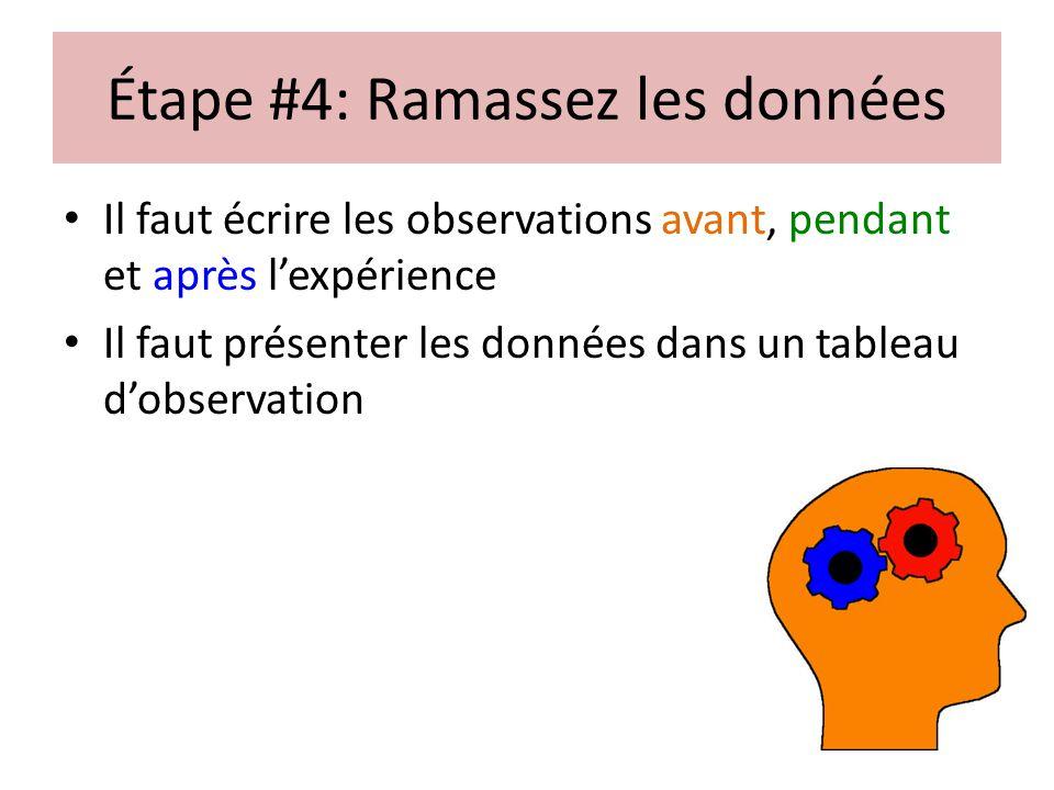 Étape #4: Ramassez les données Il faut écrire les observations avant, pendant et après lexpérience Il faut présenter les données dans un tableau dobse