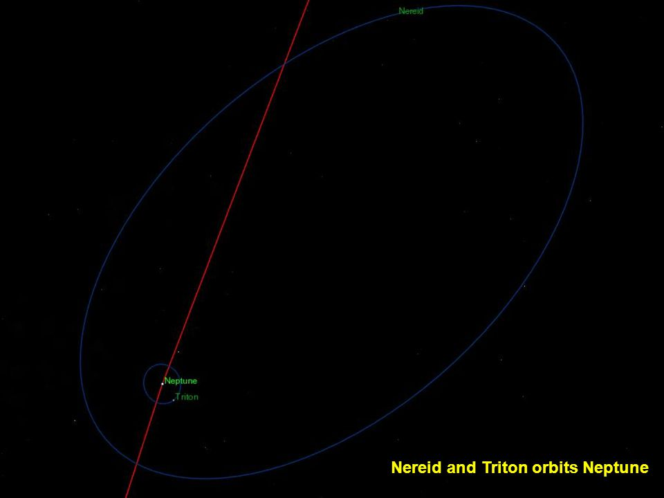 Satellites in orbit around Neptune (except Nereides)